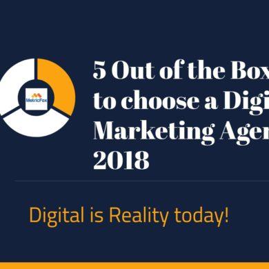 Digital Marketing Company in Bangalore MetricFox